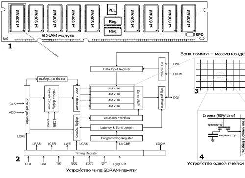 микросхемы памяти (2);